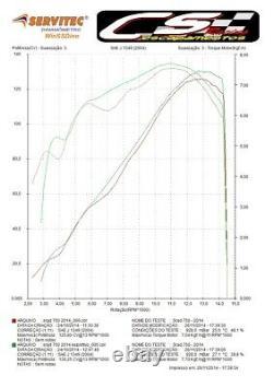 2011-20 Suzuki GSXR 600 GSXR 750 Full Exhaust with Muffler + Header CS Racing