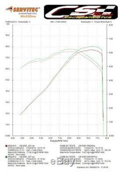 2019 Honda Cbr650r -on / Cb650r Cs Racing Complète D'échappement Avec En-têtes + Db Tueur