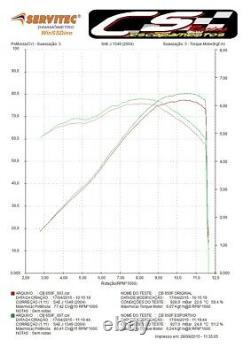 Honda Cbr650r / Cb650r 2019 - En-têtes Du Système D'échappement Complet Cs Racing + Baffle