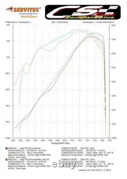 Suzuki Gsxr 600 Gsxr 750 Full Exhaust 2011-20 Avec Silencieux + Header Cs Racing