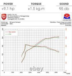 Système D'échappement Racing Ver. Pour Hyundai 17 18 19 20 Elantra Sport Jun B. L